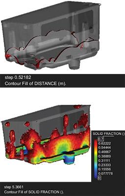 CAD Design, CAD-CAM Design, Computer Aided Design